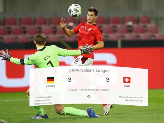 Jerman, Swiss, Jerman vs Swiss, Skor Pertandingan, Liga Eropa, UEFA Nations League, Skor Imbang