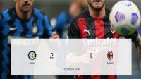 Biang Kekalahan Milan, Milan Kalah Oleh Inter