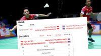 Thailand Open 2021, Kejuaraan Bulutangkis