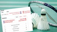Turnamen Yonex Open 2021, Tim Ganda Putri Indonesia