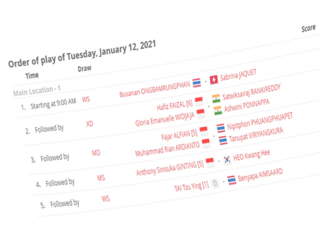 Sembilan Wakil Indonesia di Kejuaraan, Thailand Open 2021, Kejuaraan BWF, Pentadingan Bulu tangkis