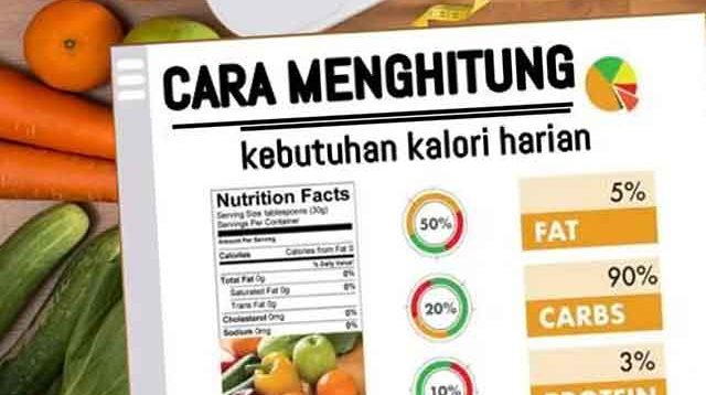Cara Menghitung Kalori per Hari