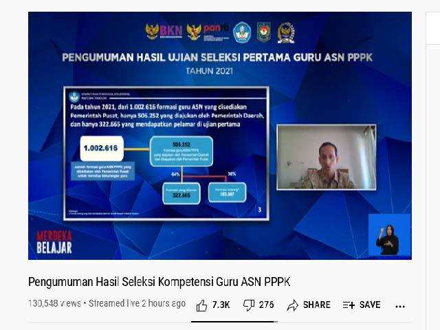 Pengumuman Hasil Seleksi PPPK, kebijakan afirmasi